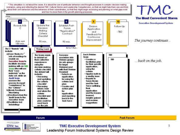 TMC Ex Dev Sys (4)