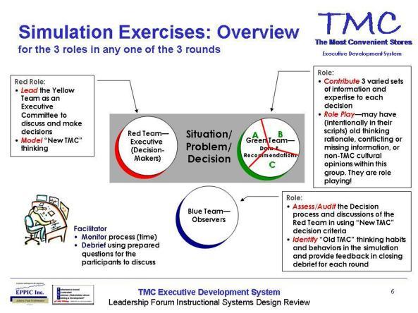 TMC Ex Dev Sys (5)