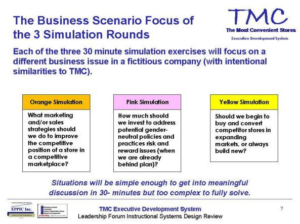 TMC Ex Dev Sys (6)