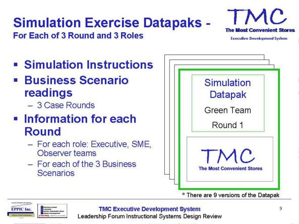 TMC Ex Dev Sys (8)
