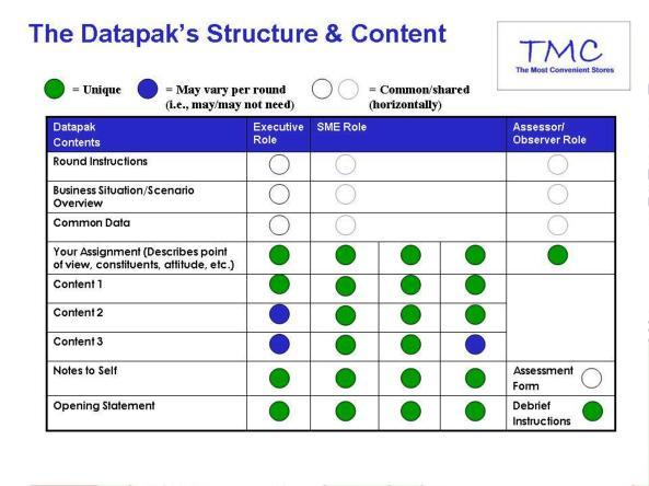 TMC Ex Dev Sys (9)