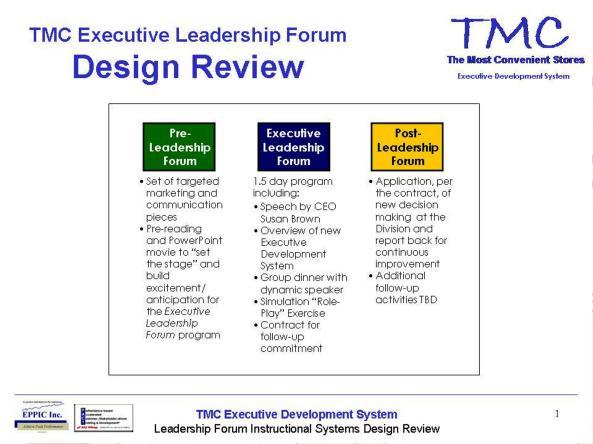 TMC Ex Dev Sys