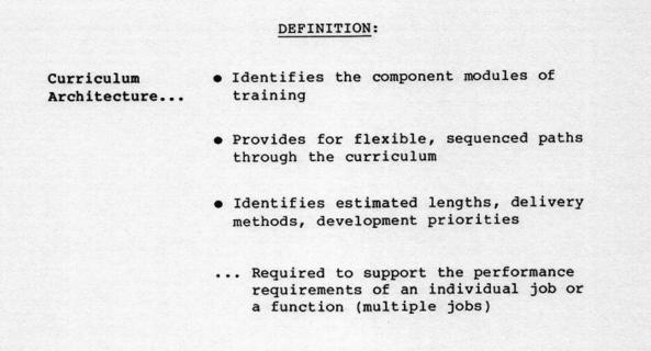 NSPI 1985 Presentation- CAD -GWW_Page_02 (2)
