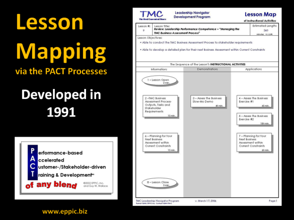 L D Lesson Mapping Of Performance Based T D Eppic Pursuing Performance