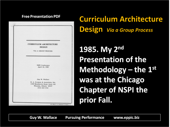 CAD Presentation at NSPI 1985