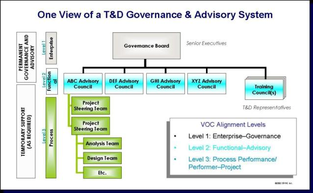 gov-and-adv-sys