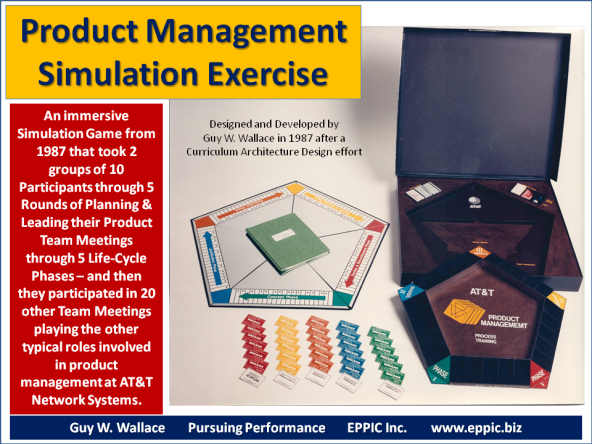 T&D: My 1st Learning Game Design 1987 | EPPIC - Pursuing Performance