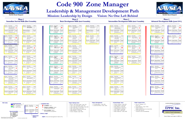NNSY 101 Zone Manager Path