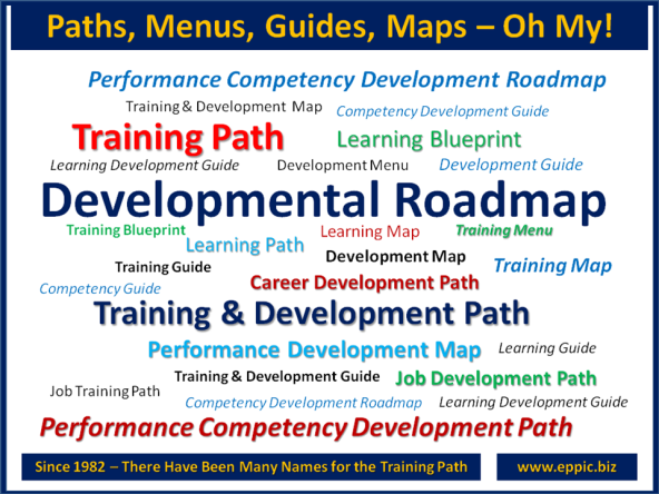 Ld training development maps paths menus guides etc etc slide1 malvernweather Image collections