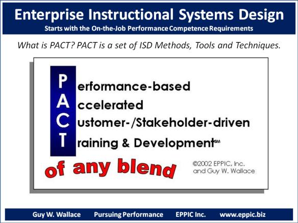 L D Enterprise Instructional Systems Design Eppic Pursuing Performance