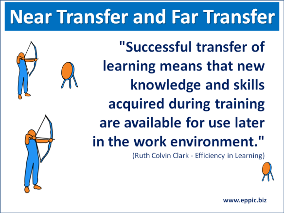 L&D: Near & Far Transfer & Testing | EPPIC - Pursuing
