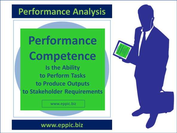 l u0026d  mapping performance competence development