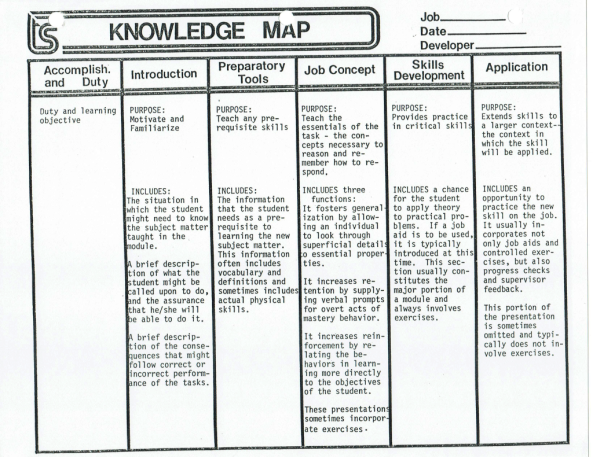 knowledge-map-1979_page_1