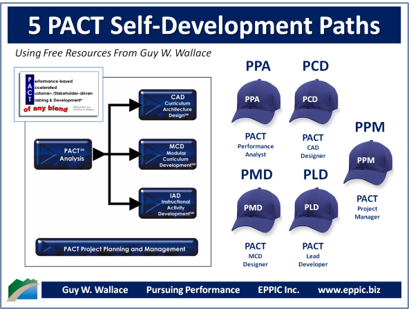 5 PACT Self-Development Paths