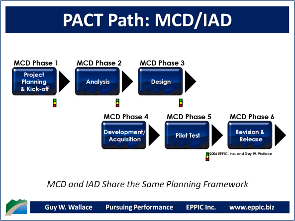 PACT Paths - MCD-IAD