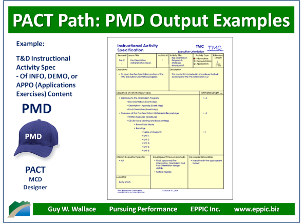 PMD - Ex Instructional Activity Spec