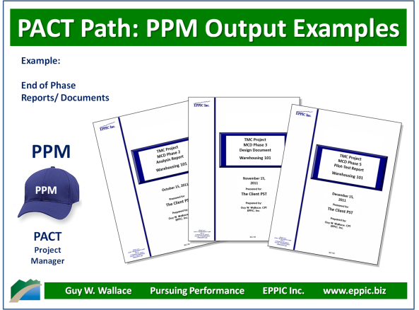 PPM - Ex End of P Reports-Docs