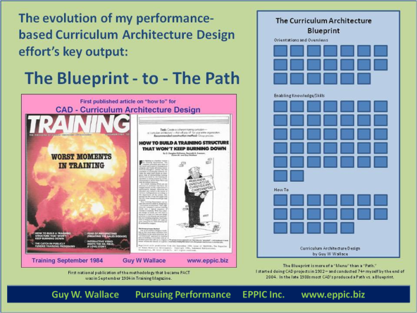 T&D: My Quick Evolution From Blueprints to Paths   EPPIC - Pursuing ...
