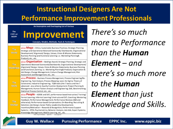 T D Ids Are Not Performance Improvement Professionals Eppic Pursuing Performance