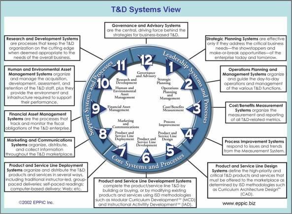 TDSV w Callouts.jpg