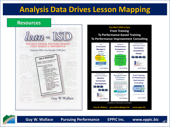 26-Analysis Data Drives Lesson Mapping 2018-11-17.png