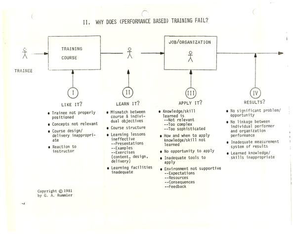 1981-mtec-g-a-rummler-session1