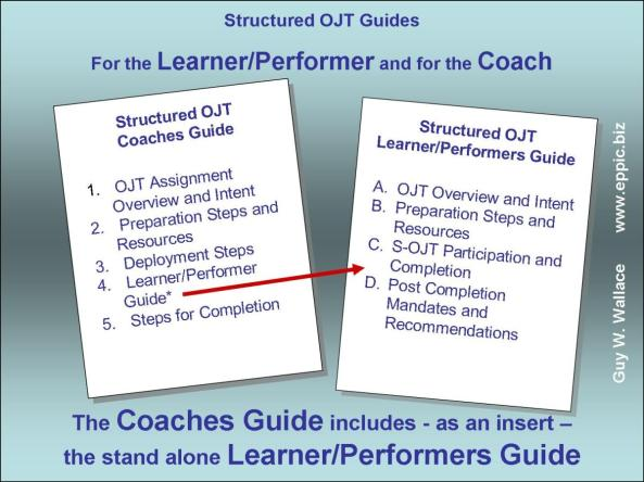 s-ojtguides-coachandlearner-performer