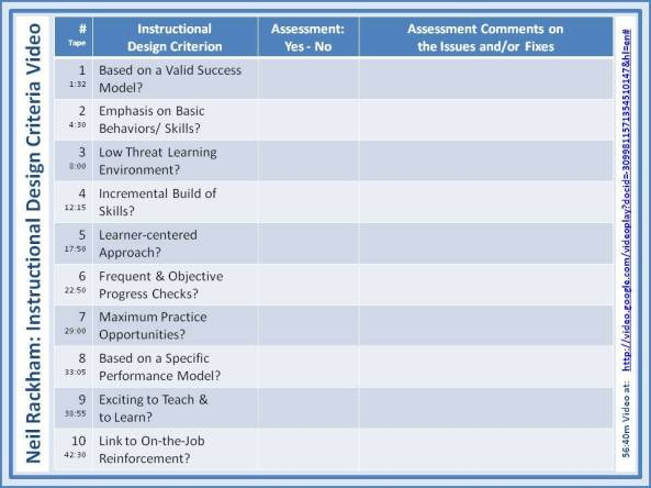 rackham-instructionaldesigncriteria