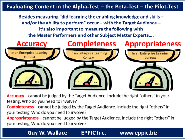 testing-accracy-completeness-appropriateness.png