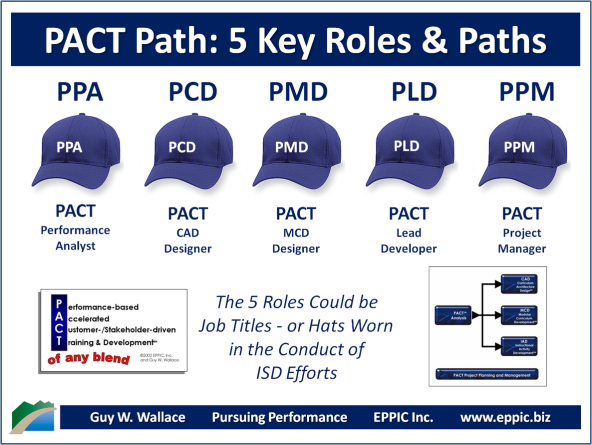pact-5-key-roles