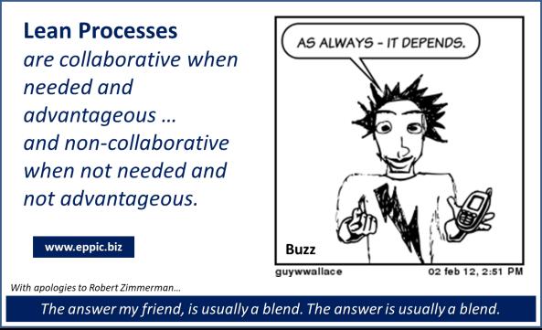 Lean Processes - Collaborative and Non-Collaborative 02
