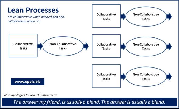 Lean Processes - Collaborative and Non-Collaborative