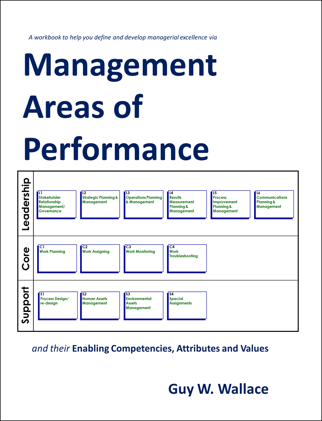 Management AoPs - Book Cover